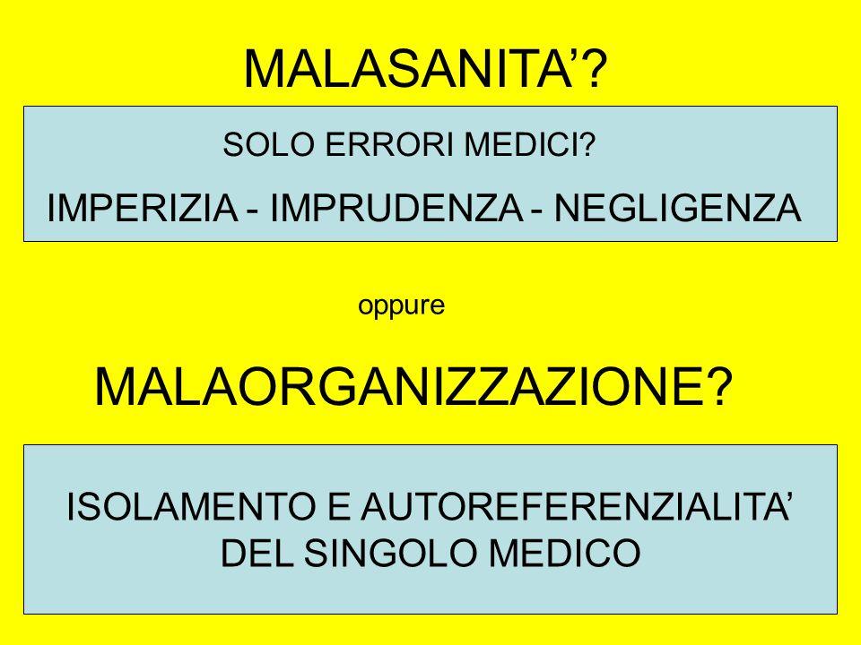 MALASANITA? MALAORGANIZZAZIONE? ISOLAMENTO E AUTOREFERENZIALITA DEL SINGOLO MEDICO SOLO ERRORI MEDICI? IMPERIZIA - IMPRUDENZA - NEGLIGENZA oppure