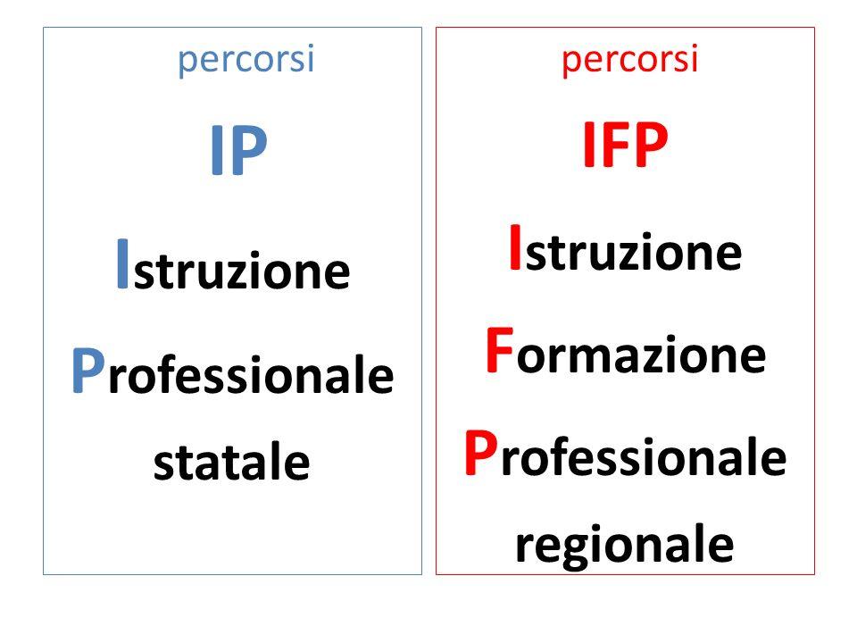 percorsi IP I struzione P rofessionale statale percorsi IFP I struzione F ormazione P rofessionale regionale