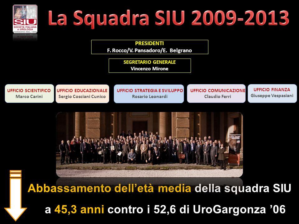 Abbassamento delletà media della squadra SIU a 45,3 anni contro i 52,6 di UroGargonza 06 UFFICIO COMUNICAZIONE Claudio Ferri UFFICIO FINANZA Giuseppe