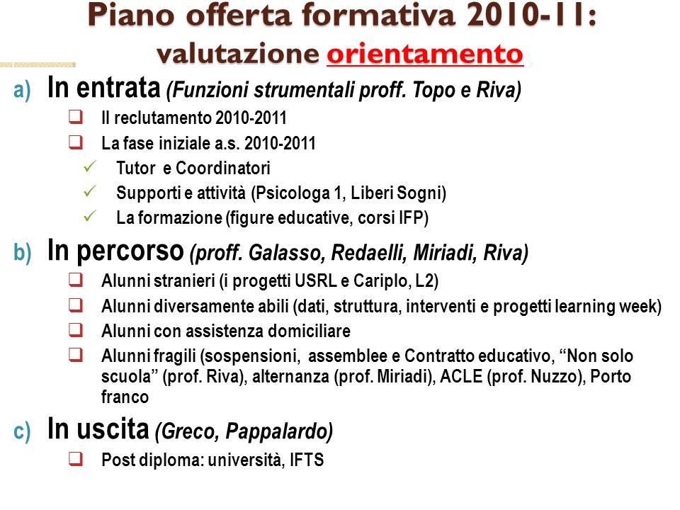 Piano offerta formativa 2010-11: valutazione orientamento a) In entrata (Funzioni strumentali proff.