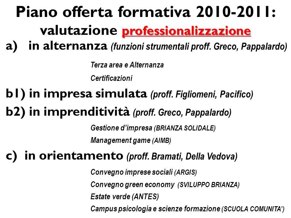 Piano offerta formativa 2010-2011: valutazione cittadinanza a) in attività per la salute (proff.