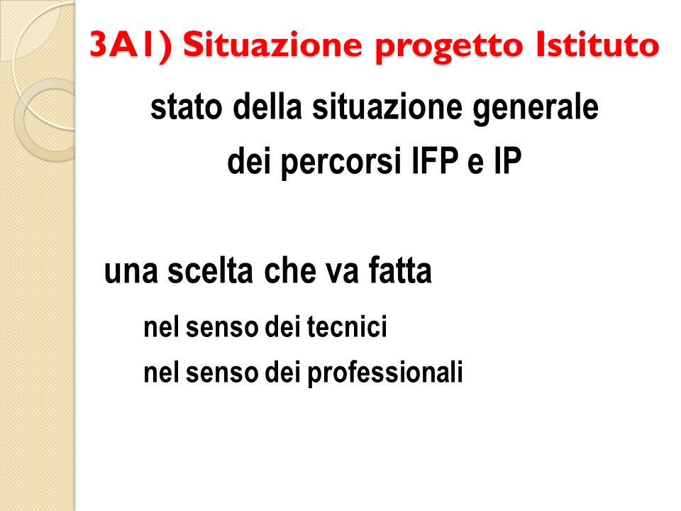 3A1) Situazione progetto Istituto stato della situazione generale dei percorsi IFP e IP una scelta che va fatta nel senso dei tecnici nel senso dei professionali