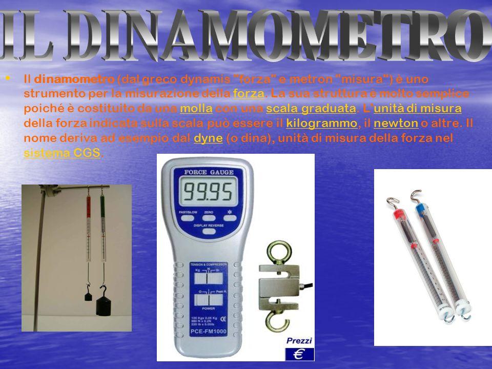Il dinamometro (dal greco dynamis