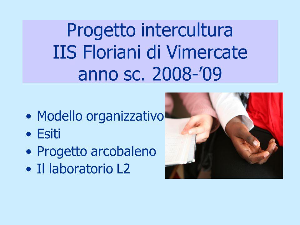 Progetto intercultura IIS Floriani di Vimercate anno sc.