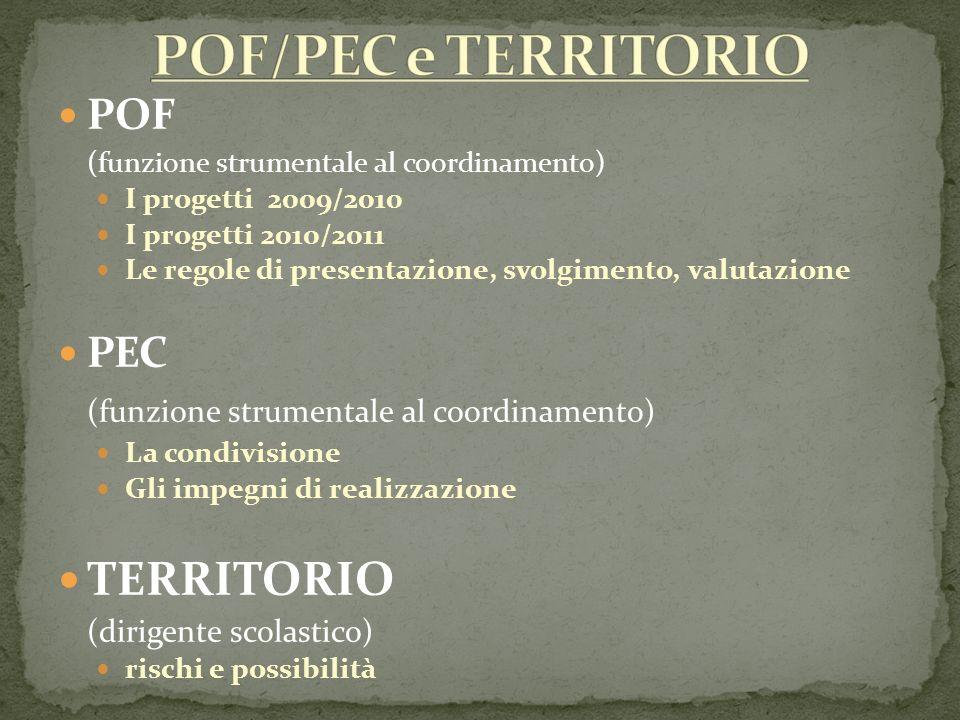 POF (funzione strumentale al coordinamento) I progetti 2009/2010 I progetti 2010/2011 Le regole di presentazione, svolgimento, valutazione PEC (funzione strumentale al coordinamento) La condivisione Gli impegni di realizzazione TERRITORIO (dirigente scolastico) rischi e possibilità