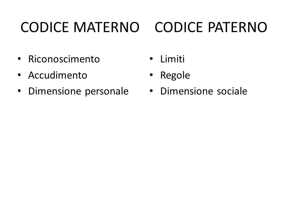 CODICE MATERNO CODICE PATERNO Riconoscimento Accudimento Dimensione personale Limiti Regole Dimensione sociale