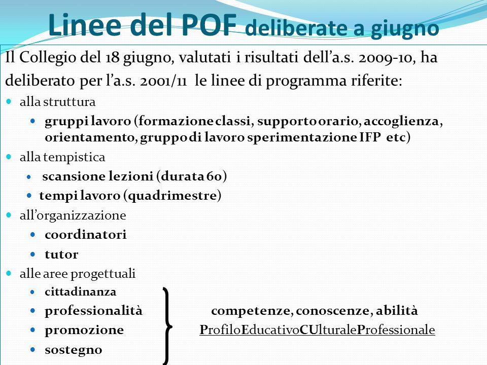 Linee del POF deliberate a giugno Il Collegio del 18 giugno, valutati i risultati della.s. 2009-10, ha deliberato per la.s. 2001/11 le linee di progra