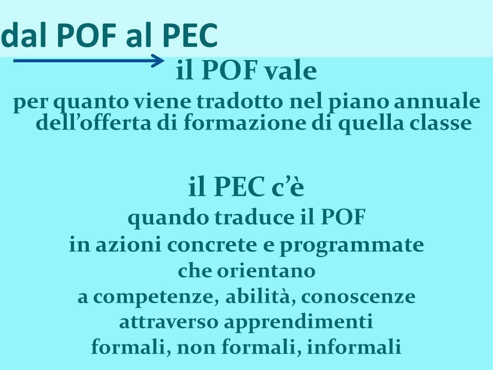 dal POF al PEC il POF vale per quanto viene tradotto nel piano annuale dellofferta di formazione di quella classe il PEC cè quando traduce il POF in a
