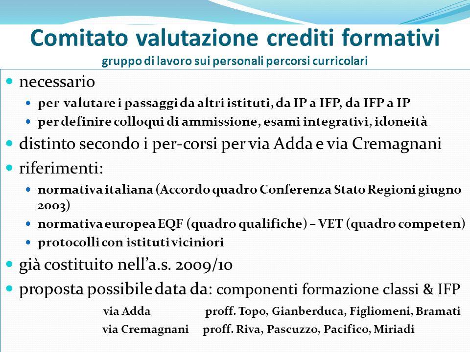 Comitato valutazione crediti formativi gruppo di lavoro sui personali percorsi curricolari necessario per valutare i passaggi da altri istituti, da IP