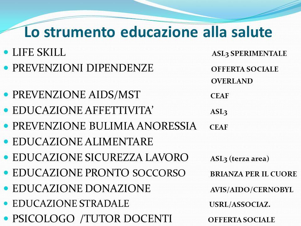 Lo strumento educazione alla salute LIFE SKILL ASL3 SPERIMENTALE PREVENZIONI DIPENDENZE OFFERTA SOCIALE OVERLAND PREVENZIONE AIDS/MST CEAF EDUCAZIONE