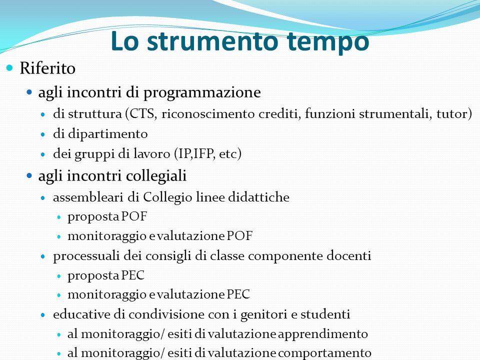 Lo strumento tempo Riferito agli incontri di programmazione di struttura (CTS, riconoscimento crediti, funzioni strumentali, tutor) di dipartimento de