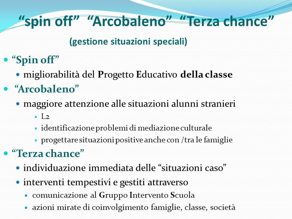 spin off Arcobaleno Terza chance (gestione situazioni speciali) Spin off migliorabilità del Progetto Educativo della classe Arcobaleno maggiore attenz