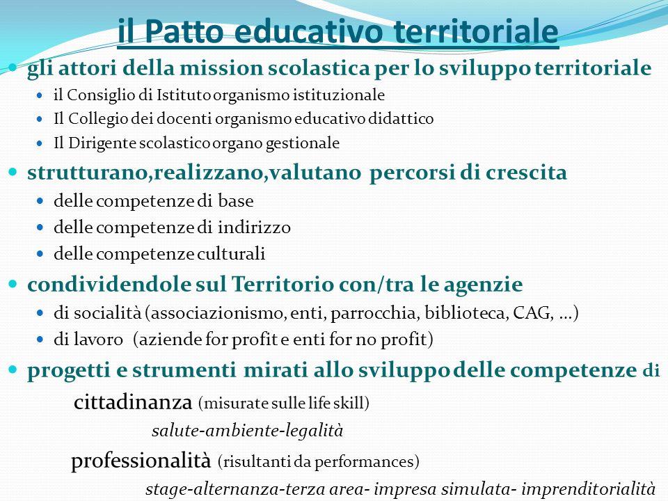 il Patto educativo territoriale gli attori della mission scolastica per lo sviluppo territoriale il Consiglio di Istituto organismo istituzionale Il C