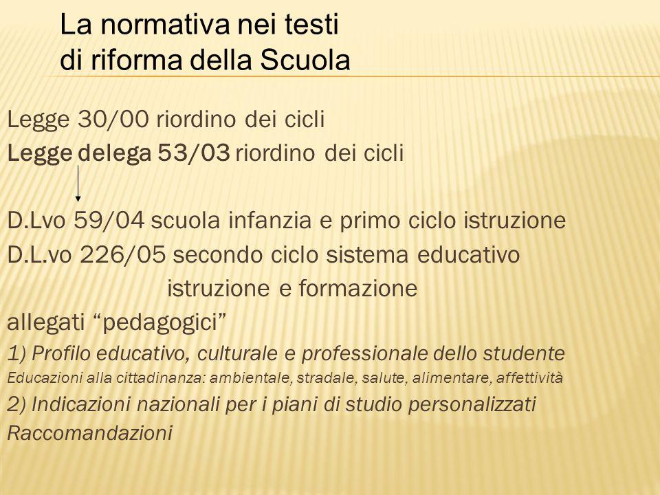 Legge 30/00 riordino dei cicli Legge delega 53/03 riordino dei cicli D.Lvo 59/04 scuola infanzia e primo ciclo istruzione D.L.vo 226/05 secondo ciclo
