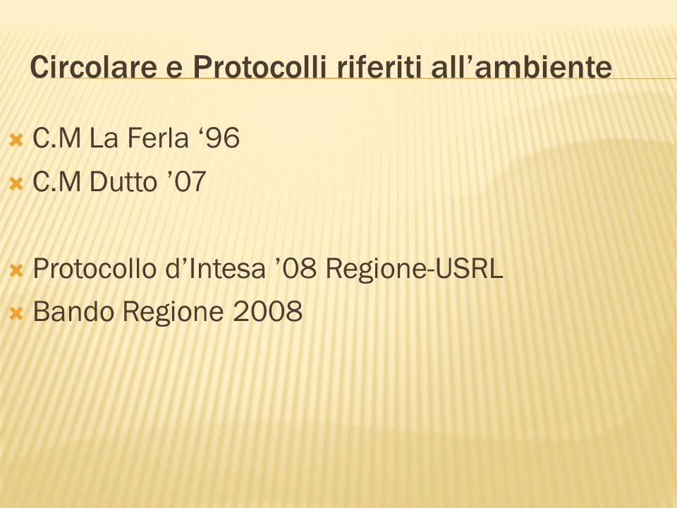 Circolare e Protocolli riferiti allambiente C.M La Ferla 96 C.M Dutto 07 Protocollo dIntesa 08 Regione-USRL Bando Regione 2008
