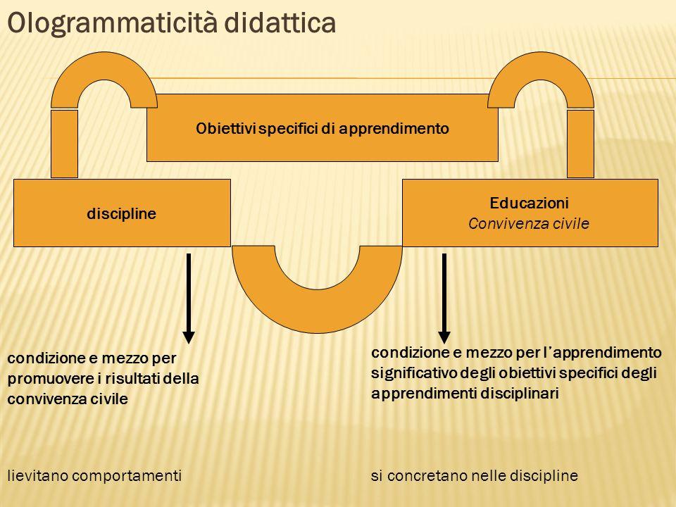 Ologrammaticità didattica discipline Obiettivi specifici di apprendimento Educazioni Convivenza civile condizione e mezzo per promuovere i risultati d
