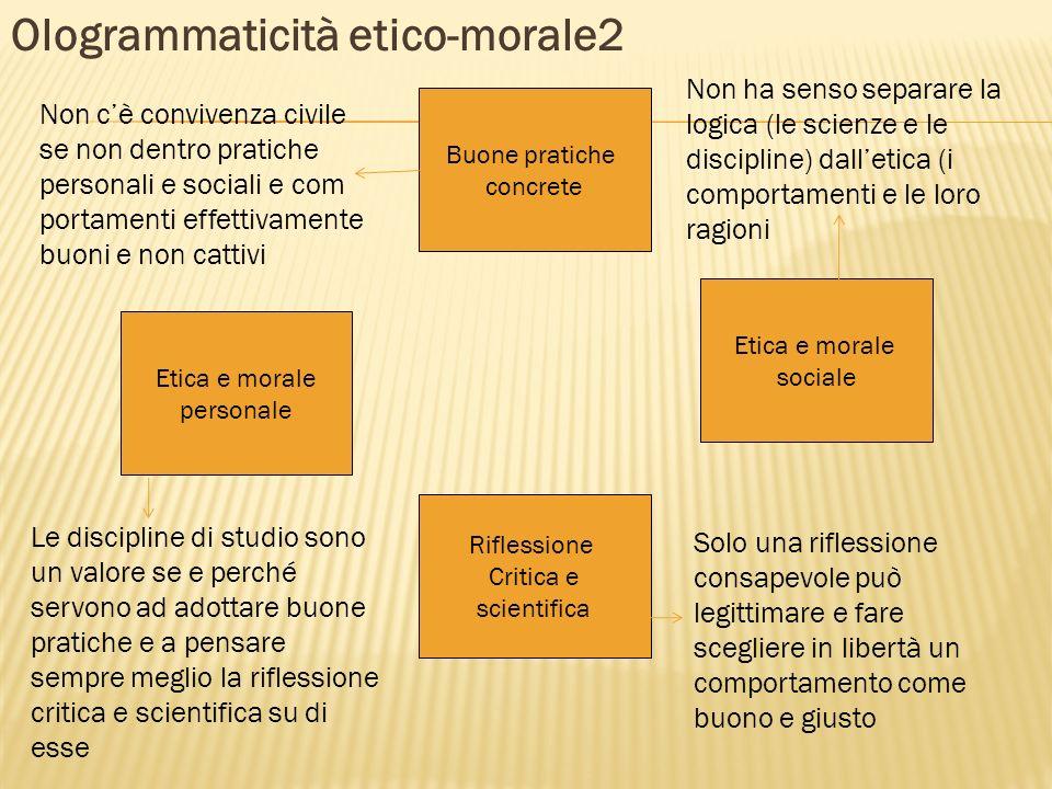 Ologrammaticità etico-morale2 Etica e morale personale Buone pratiche concrete Riflessione Critica e scientifica Etica e morale sociale Le discipline