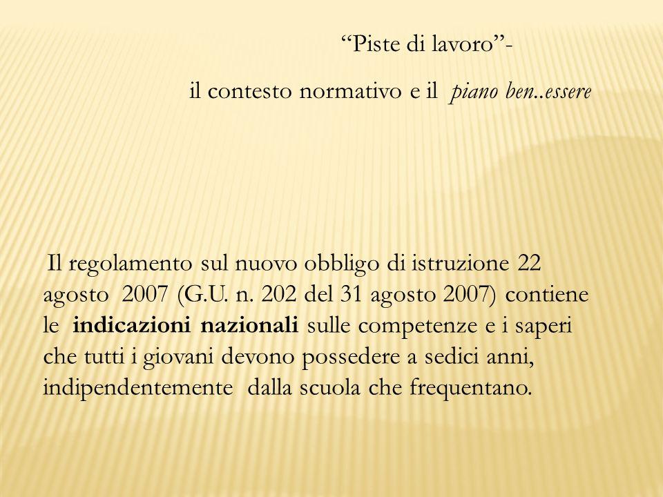 Piste di lavoro- il contesto normativo e il piano ben..essere Il regolamento sul nuovo obbligo di istruzione 22 agosto 2007 (G.U. n. 202 del 31 agosto