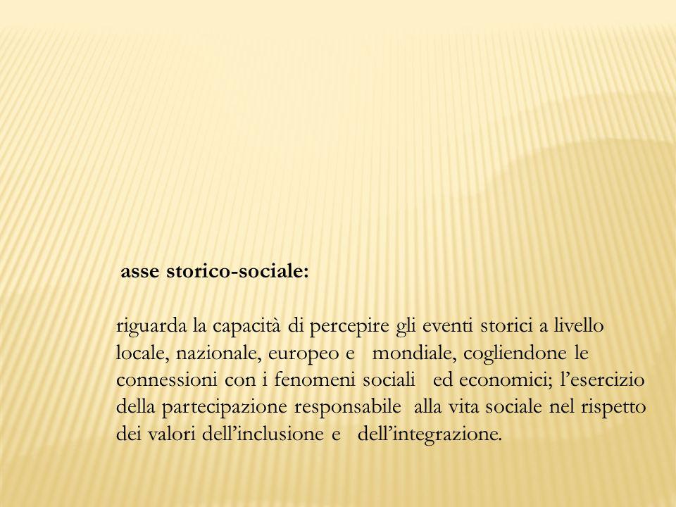 asse storico-sociale: riguarda la capacità di percepire gli eventi storici a livello locale, nazionale, europeo e mondiale, cogliendone le connessioni