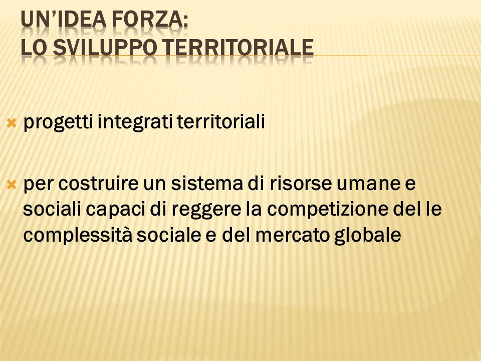 progetti integrati territoriali per costruire un sistema di risorse umane e sociali capaci di reggere la competizione del le complessità sociale e del