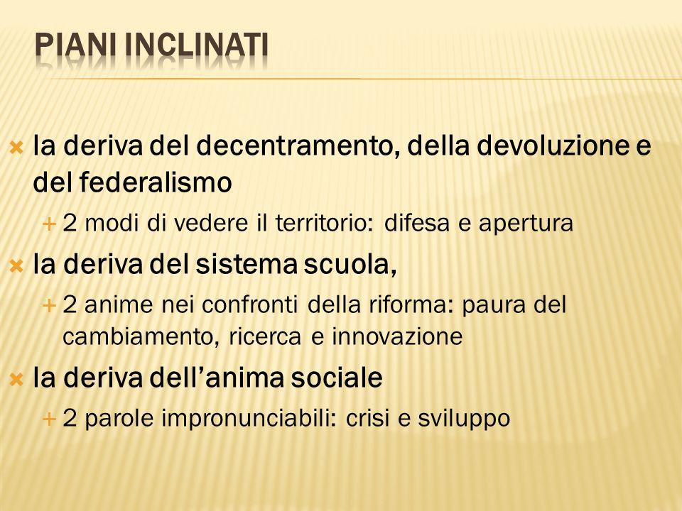 la deriva del decentramento, della devoluzione e del federalismo 2 modi di vedere il territorio: difesa e apertura la deriva del sistema scuola, 2 ani