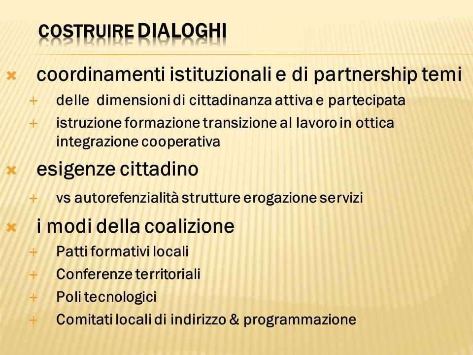 coordinamenti istituzionali e di partnership temi delle dimensioni di cittadinanza attiva e partecipata istruzione formazione transizione al lavoro in
