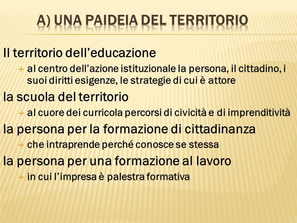 Il territorio delleducazione al centro dellazione istituzionale la persona, il cittadino, i suoi diritti esigenze, le strategie di cui è attore la scu