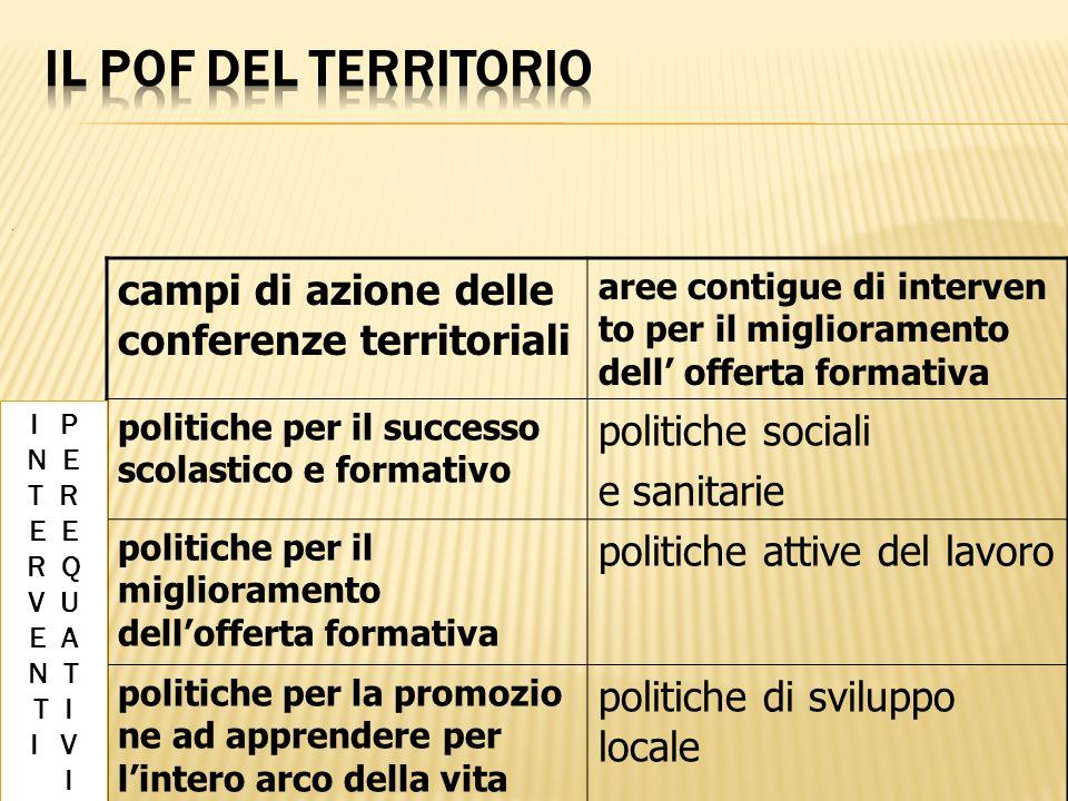 . campi di azione delle conferenze territoriali aree contigue di interven to per il miglioramento dell offerta formativa politiche per il successo sco