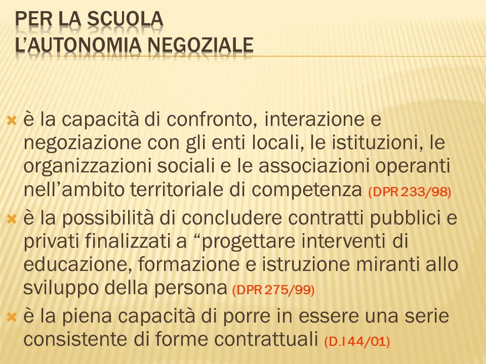è la capacità di confronto, interazione e negoziazione con gli enti locali, le istituzioni, le organizzazioni sociali e le associazioni operanti nella