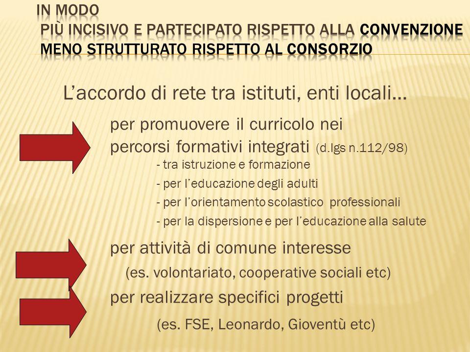 Laccordo di rete tra istituti, enti locali… per promuovere il curricolo nei percorsi formativi integrati (d.lgs n.112/98) - tra istruzione e formazion