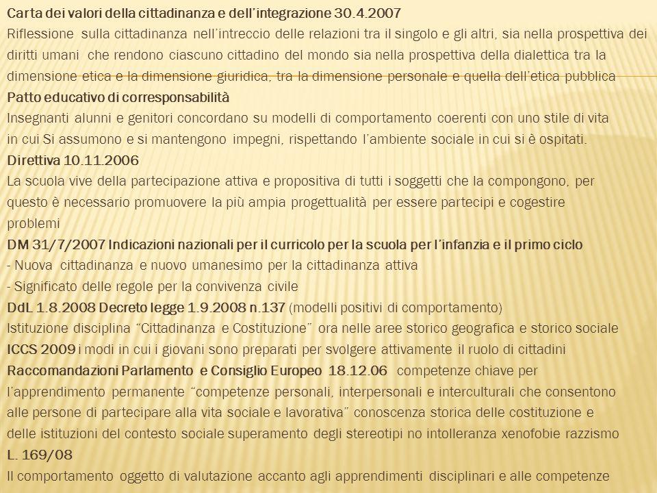 Carta dei valori della cittadinanza e dellintegrazione 30.4.2007 Riflessione sulla cittadinanza nellintreccio delle relazioni tra il singolo e gli alt