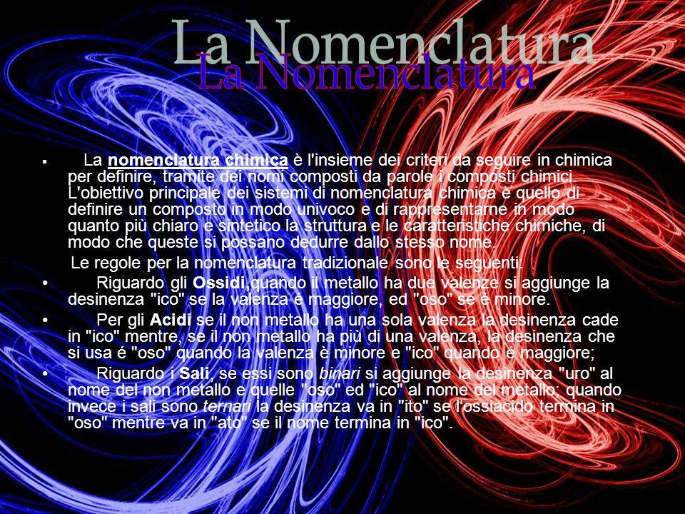 La nomenclatura chimica è l insieme dei criteri da seguire in chimica per definire, tramite dei nomi composti da parole i composti chimici.