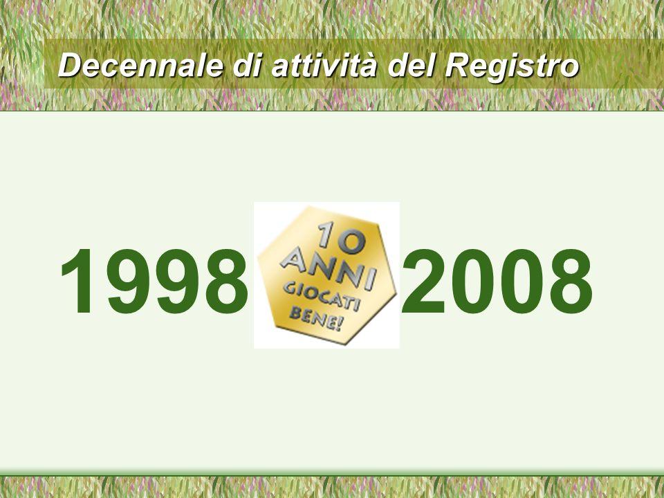 Decennale di attività del Registro 1998 2008