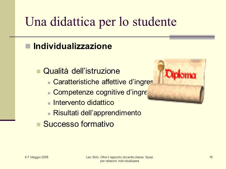 6-7 Maggio 2008 Leo Stilo, Oltre il rapporto docente classe. Spazi per relazioni individualizzare 18 Una didattica per lo studente Individualizzazione