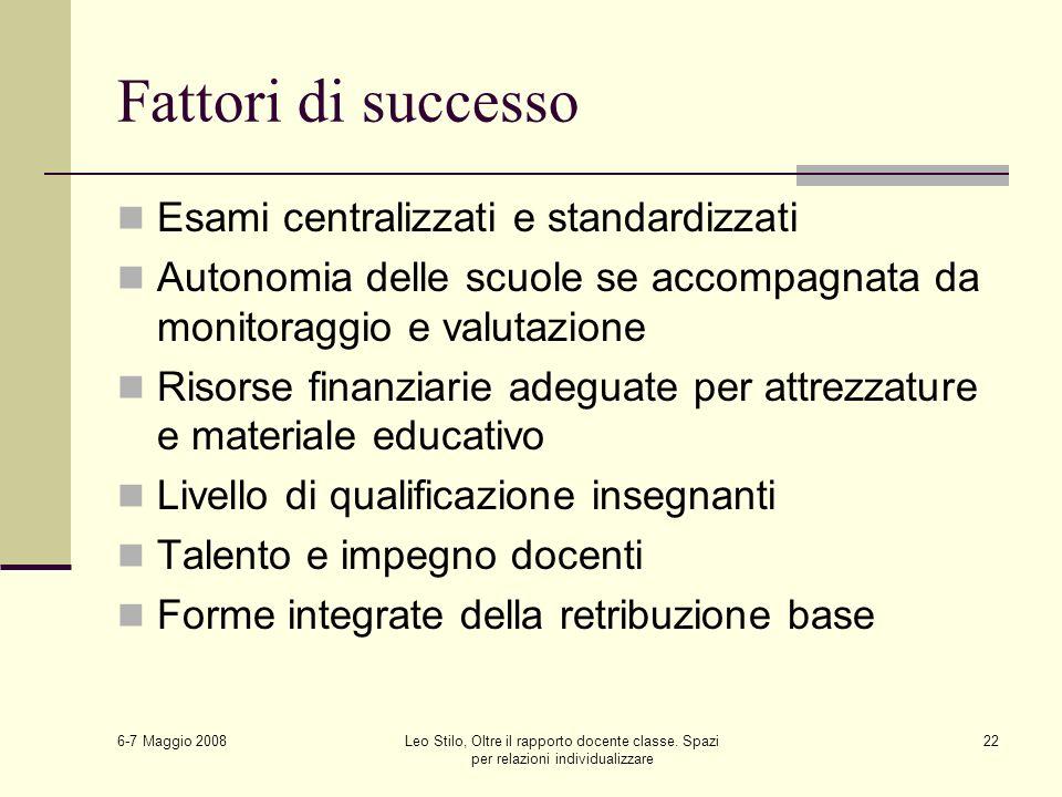 6-7 Maggio 2008 Leo Stilo, Oltre il rapporto docente classe. Spazi per relazioni individualizzare 22 Fattori di successo Esami centralizzati e standar