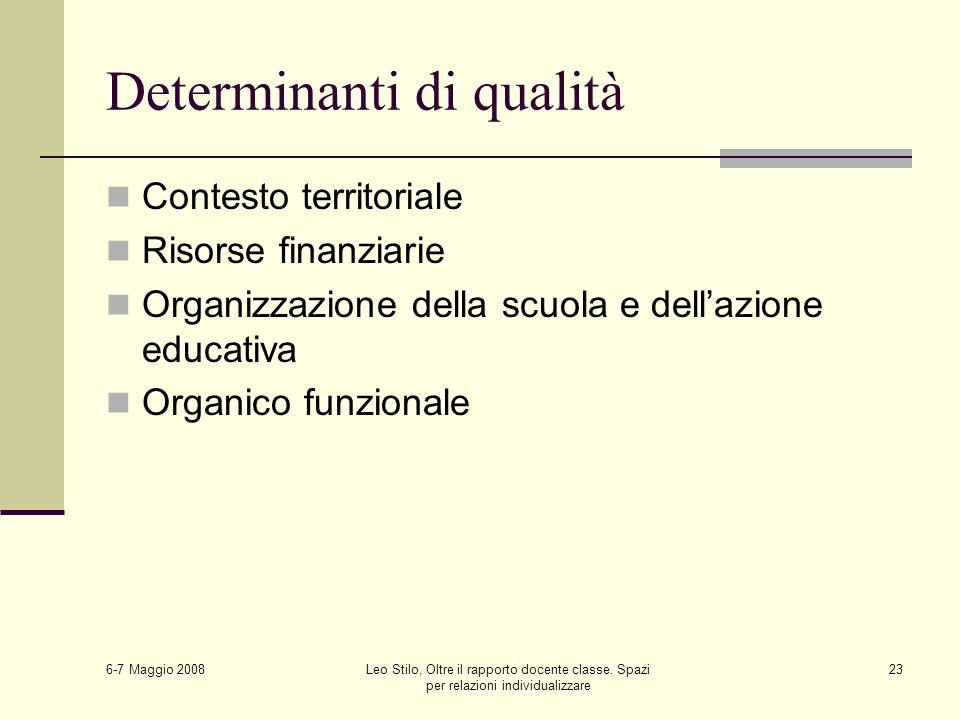 6-7 Maggio 2008 Leo Stilo, Oltre il rapporto docente classe. Spazi per relazioni individualizzare 23 Determinanti di qualità Contesto territoriale Ris