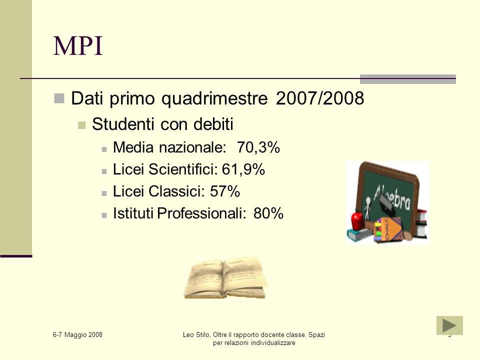 6-7 Maggio 2008 Leo Stilo, Oltre il rapporto docente classe. Spazi per relazioni individualizzare 5 MPI Dati primo quadrimestre 2007/2008 Studenti con