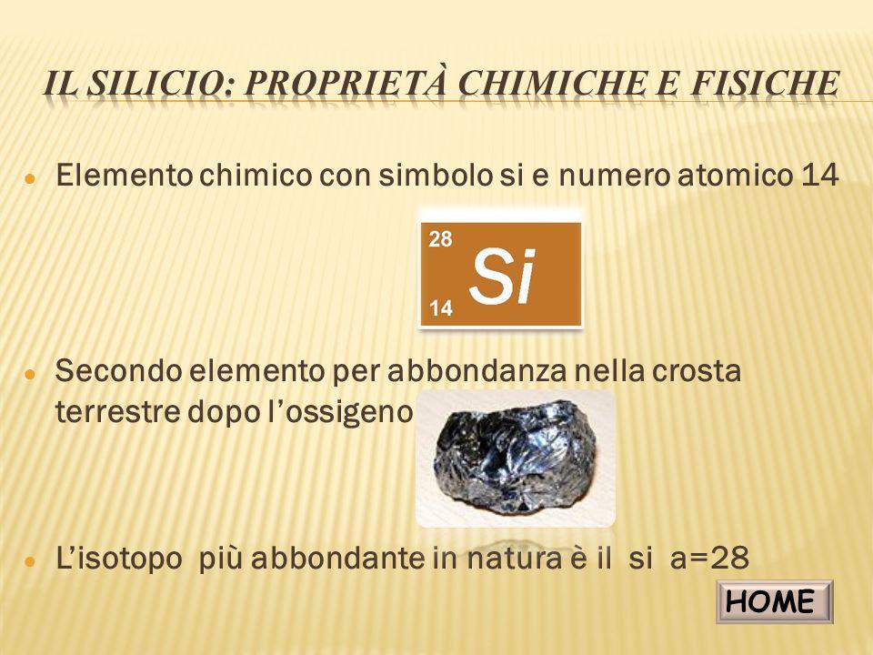 Il silicio si prepara attraverso il riscaldamento di silice a temperature superiori a 1900˚C, dove il carbonio riduce la silice in silicio secondo lequazione chimica: SiO 2 + C Si + CO 2 HOME