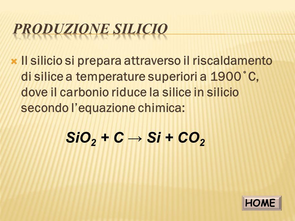 Fusione a zona: (metodo fisico) le sbarre di silicio vengono riscaldate fino a quando.