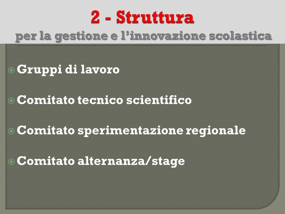 Gruppi di lavoro Comitato tecnico scientifico Comitato sperimentazione regionale Comitato alternanza/stage