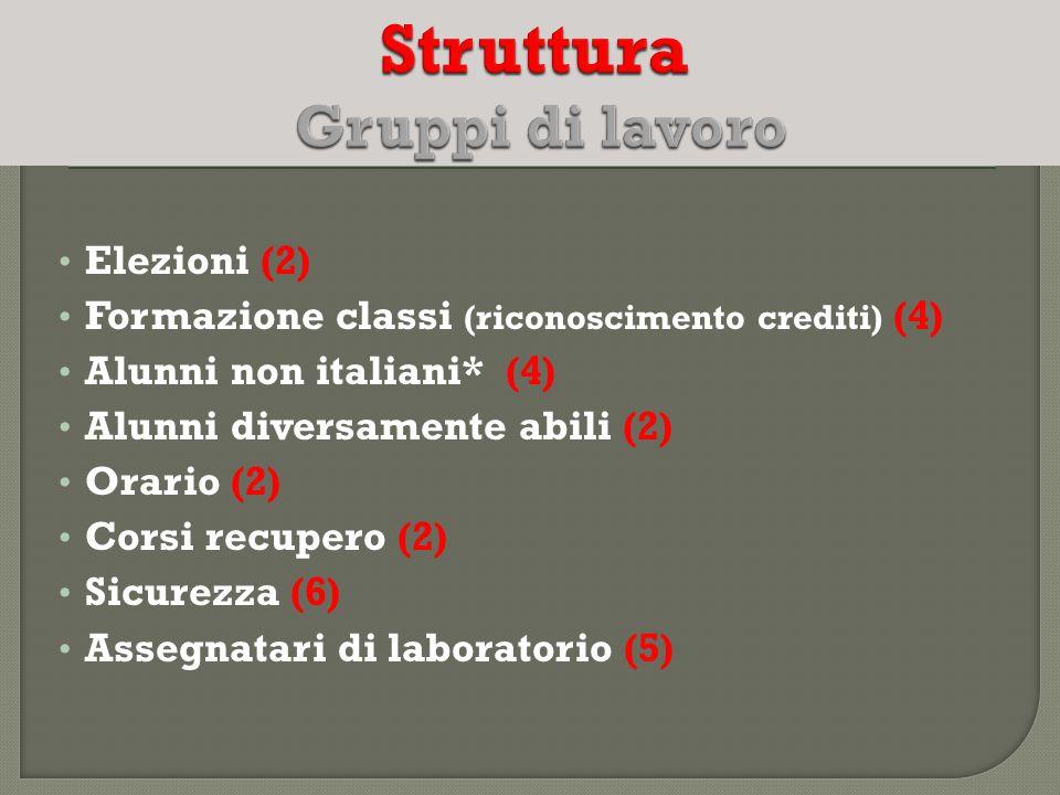 Elezioni (2) Formazione classi (riconoscimento crediti) (4) Alunni non italiani* (4) Alunni diversamente abili (2) Orario (2) Corsi recupero (2) Sicur