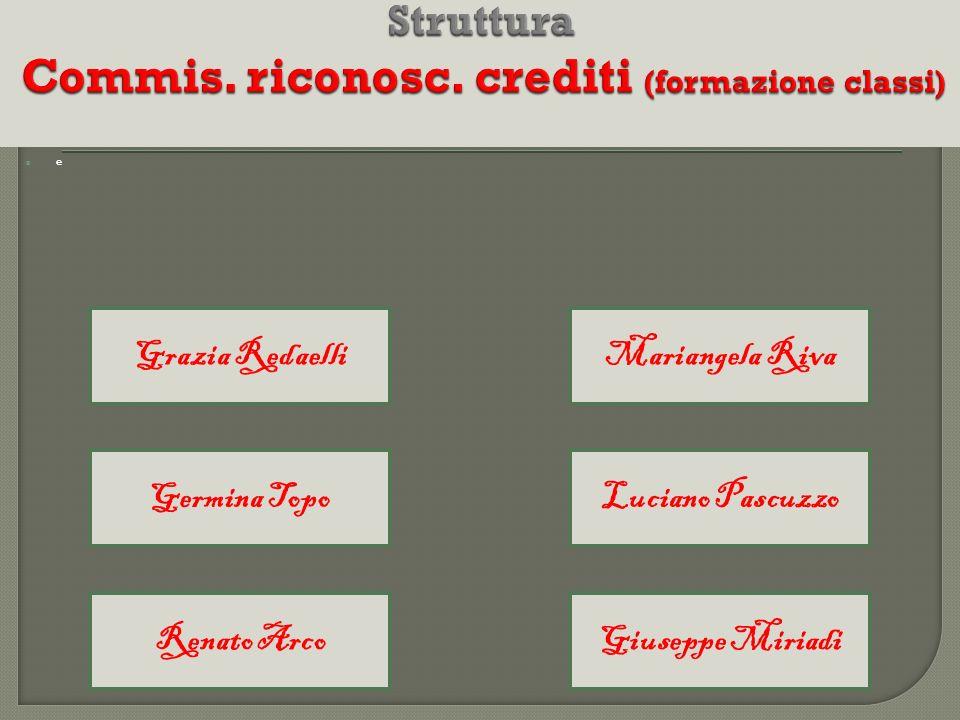 e Giuseppe Miriadi Luciano PascuzzoGermina Topo Grazia Redaelli Renato Arco Mariangela Riva