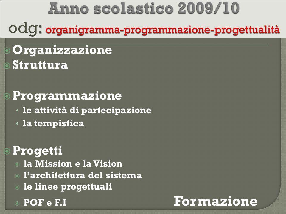 Organizzazione Struttura Programmazione le attività di partecipazione la tempistica Progetti la Mission e la Vision larchitettura del sistema le linee