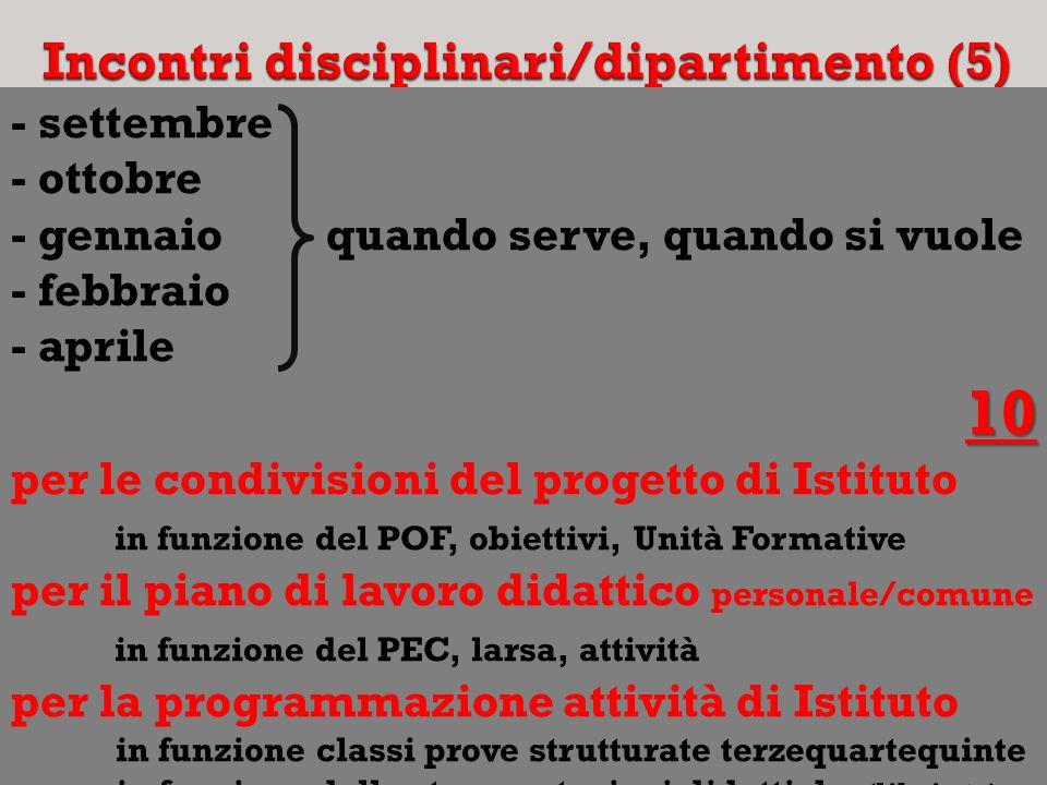 - settembre - ottobre - gennaio quando serve, quando si vuole - febbraio - aprile 10 per le condivisioni del progetto di Istituto in funzione del POF,