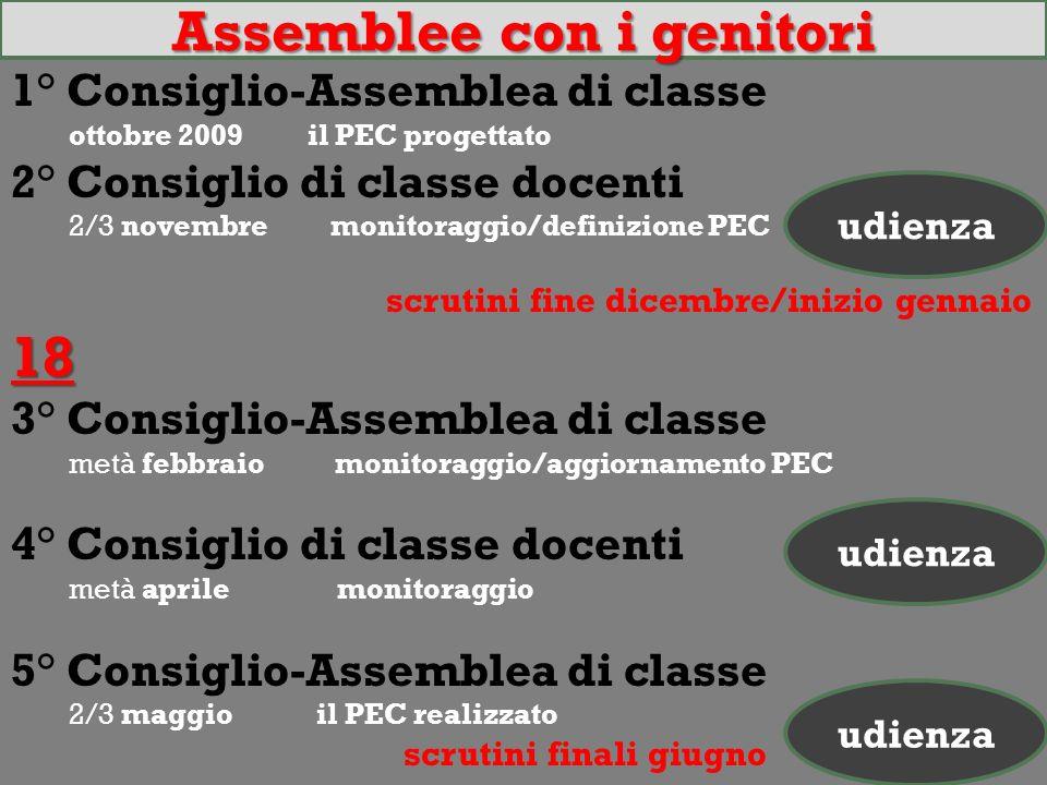 1° Consiglio-Assemblea di classe ottobre 2009 il PEC progettato 2° Consiglio di classe docenti 2/3 novembre monitoraggio/definizione PEC scrutini fine