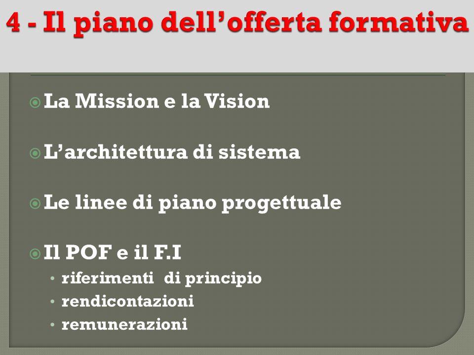 La Mission e la Vision Larchitettura di sistema Le linee di piano progettuale Il POF e il F.I riferimenti di principio rendicontazioni remunerazioni