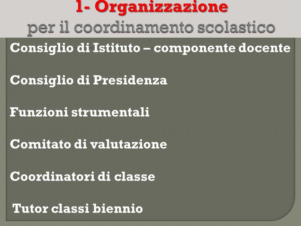 Consiglio di Istituto – componente docente Consiglio di Presidenza Funzioni strumentali Comitato di valutazione Coordinatori di classe Tutor classi bi