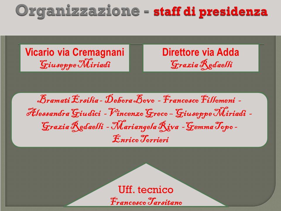 Vicario via Cremagnani Giuseppe Miriadi Direttore via Adda Grazia Redaelli Bramati Ersilia - Debora Bovo - Francesco Fillomeni - Alessandra Giudici -V