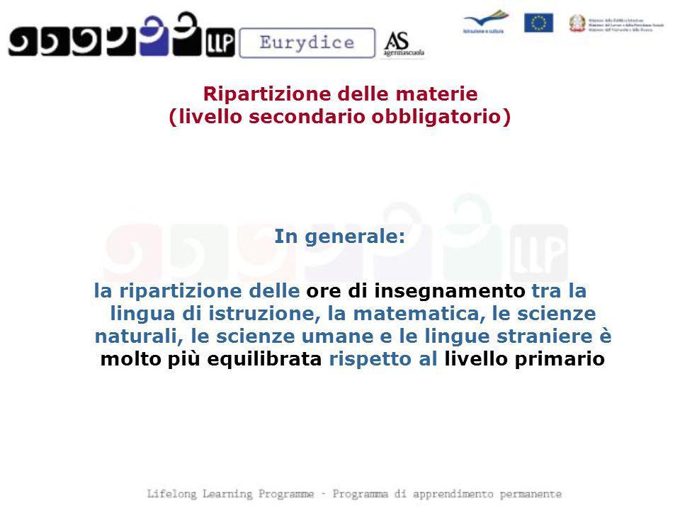 Ripartizione delle materie (livello secondario obbligatorio) In generale: la ripartizione delle ore di insegnamento tra la lingua di istruzione, la ma