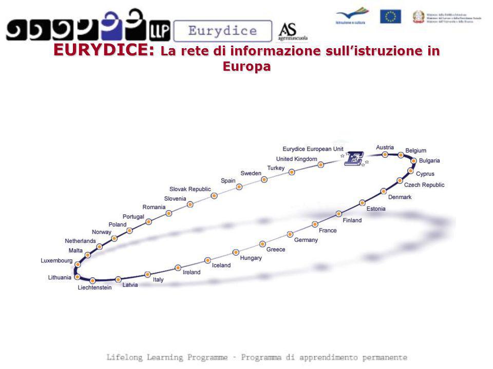 EURYDICE: La rete di informazione sullistruzione in Europa